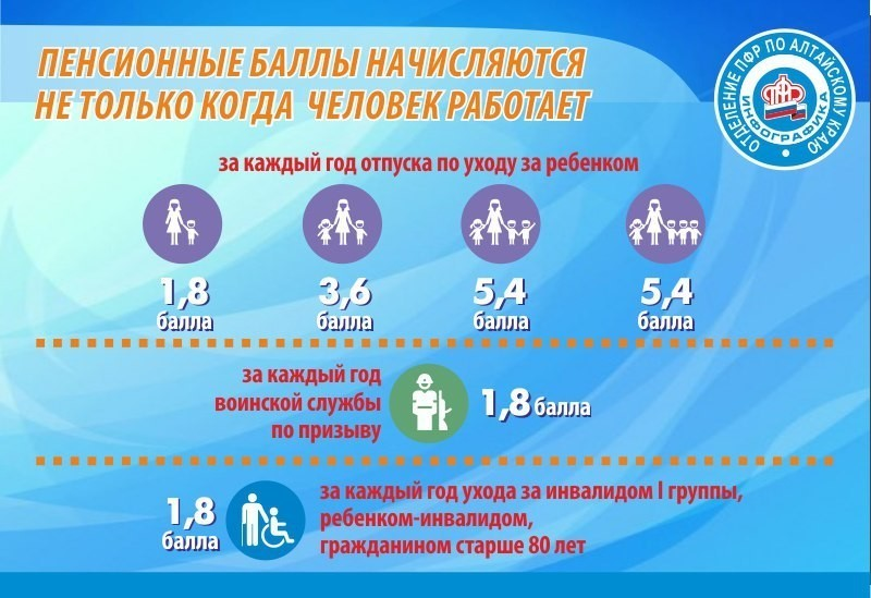 Проверить баллы пенсионного фонда украина минимальная пенсия в 2014